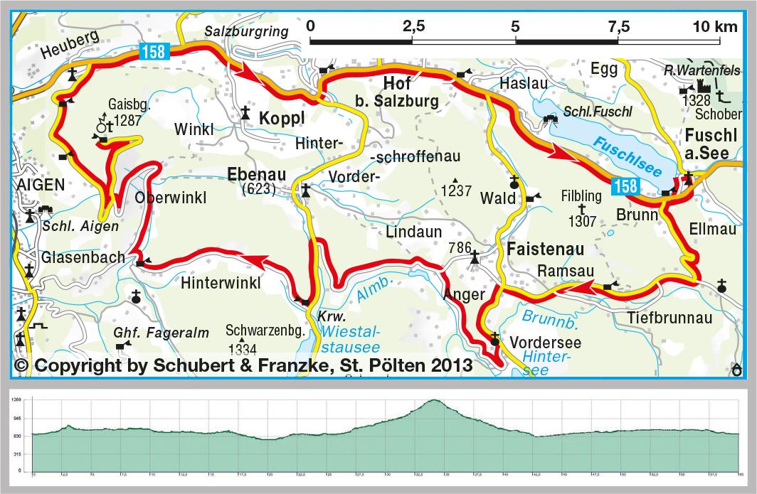 Tour 8 Gaisberg Tour